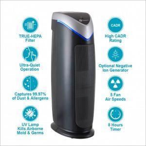PureMate® PM 510 Multiple Technologies True HEPA Air Purifier